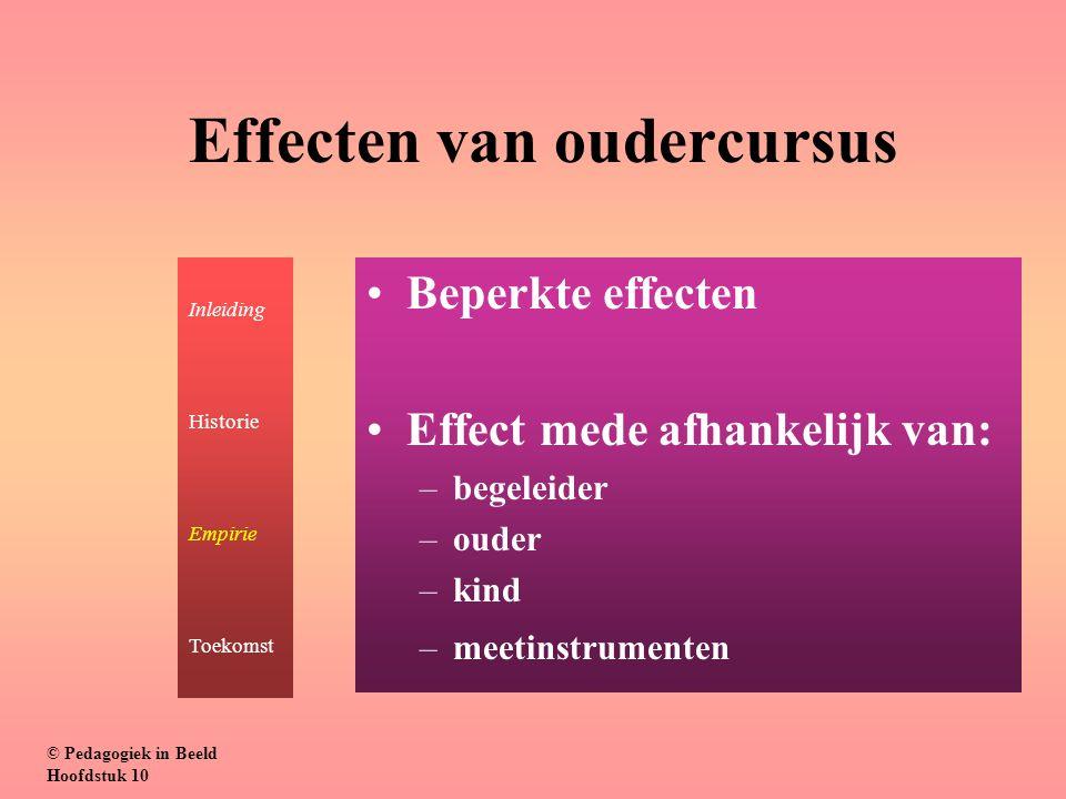 Effecten van oudercursus Beperkte effecten Effect mede afhankelijk van: –begeleider –ouder –kind –meetinstrumenten © Pedagogiek in Beeld Hoofdstuk 10