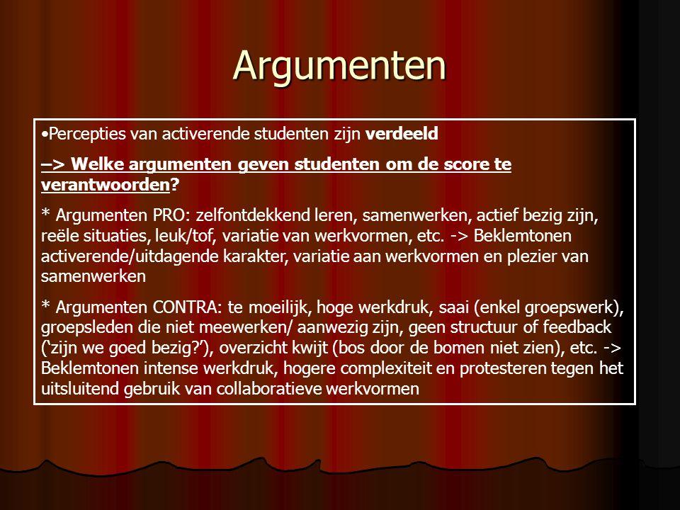 Argumenten Percepties van activerende studenten zijn verdeeld –> Welke argumenten geven studenten om de score te verantwoorden? * Argumenten PRO: zelf