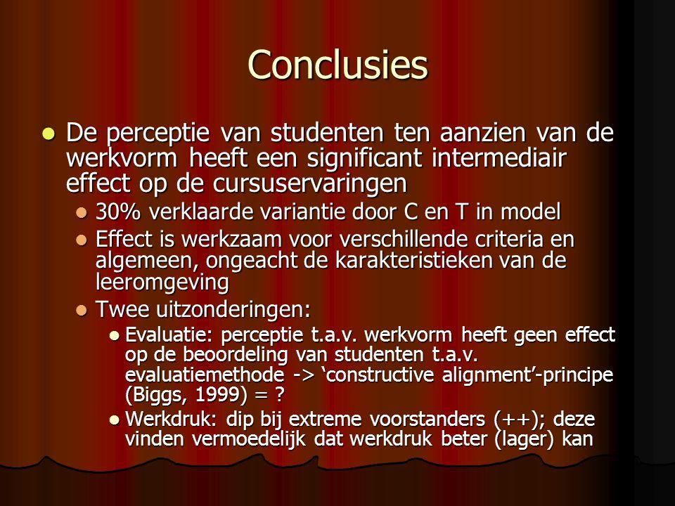 Conclusies De perceptie van studenten ten aanzien van de werkvorm heeft een significant intermediair effect op de cursuservaringen De perceptie van st