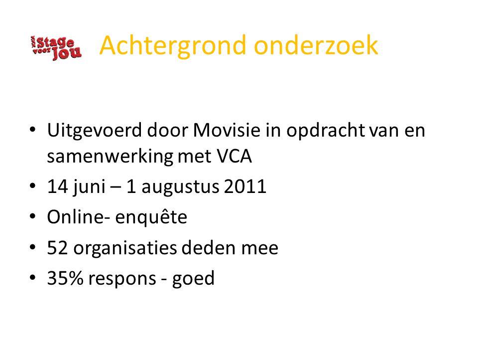 Achtergrond onderzoek Uitgevoerd door Movisie in opdracht van en samenwerking met VCA 14 juni – 1 augustus 2011 Online- enquête 52 organisaties deden