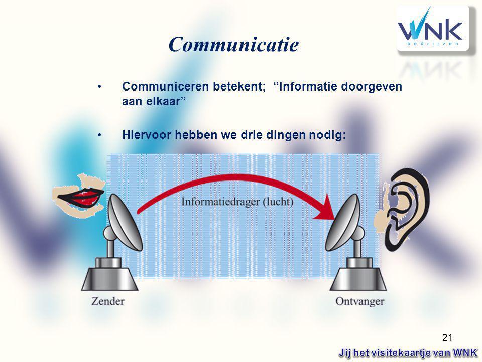"""21 Communiceren betekent; """"Informatie doorgeven aan elkaar"""" Hiervoor hebben we drie dingen nodig: Communicatie"""