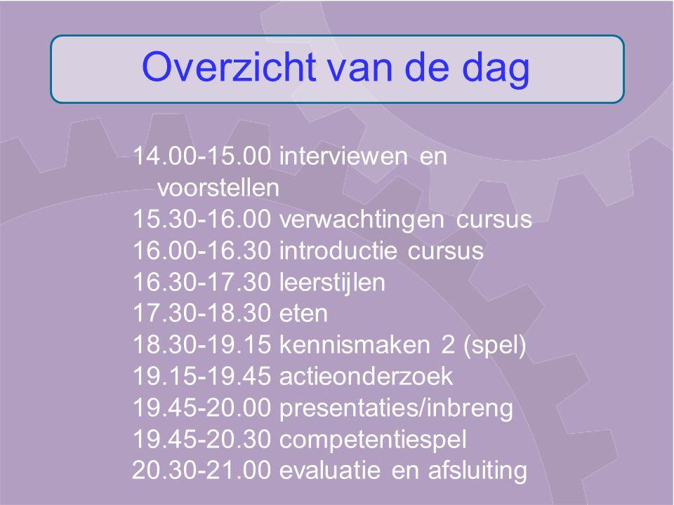 Overzicht van de dag 14.00-15.00 interviewen en voorstellen 15.30-16.00 verwachtingen cursus 16.00-16.30 introductie cursus 16.30-17.30 leerstijlen 17.30-18.30 eten 18.30-19.15 kennismaken 2 (spel) 19.15-19.45 actieonderzoek 19.45-20.00 presentaties/inbreng 19.45-20.30 competentiespel 20.30-21.00 evaluatie en afsluiting