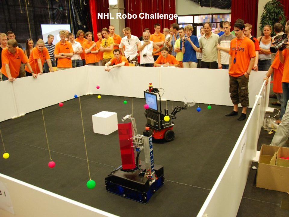 NHL Robo Challenge