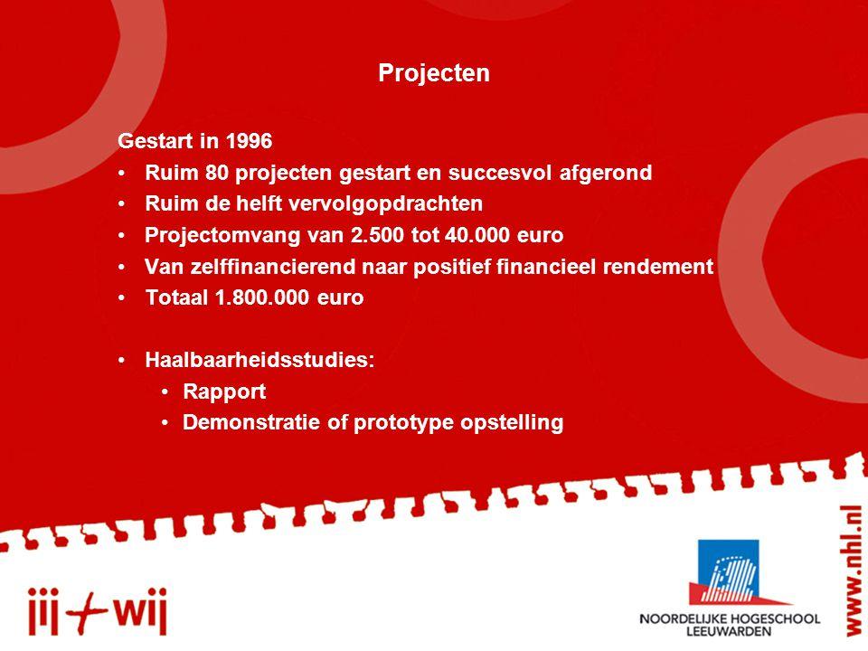Projecten Gestart in 1996 Ruim 80 projecten gestart en succesvol afgerond Ruim de helft vervolgopdrachten Projectomvang van 2.500 tot 40.000 euro Van zelffinancierend naar positief financieel rendement Totaal 1.800.000 euro Haalbaarheidsstudies: Rapport Demonstratie of prototype opstelling
