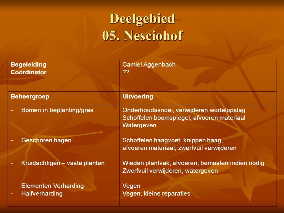 Deelgebied 05.Nesciohof Begeleiding Coördinator Camiel Aggenbach ?.