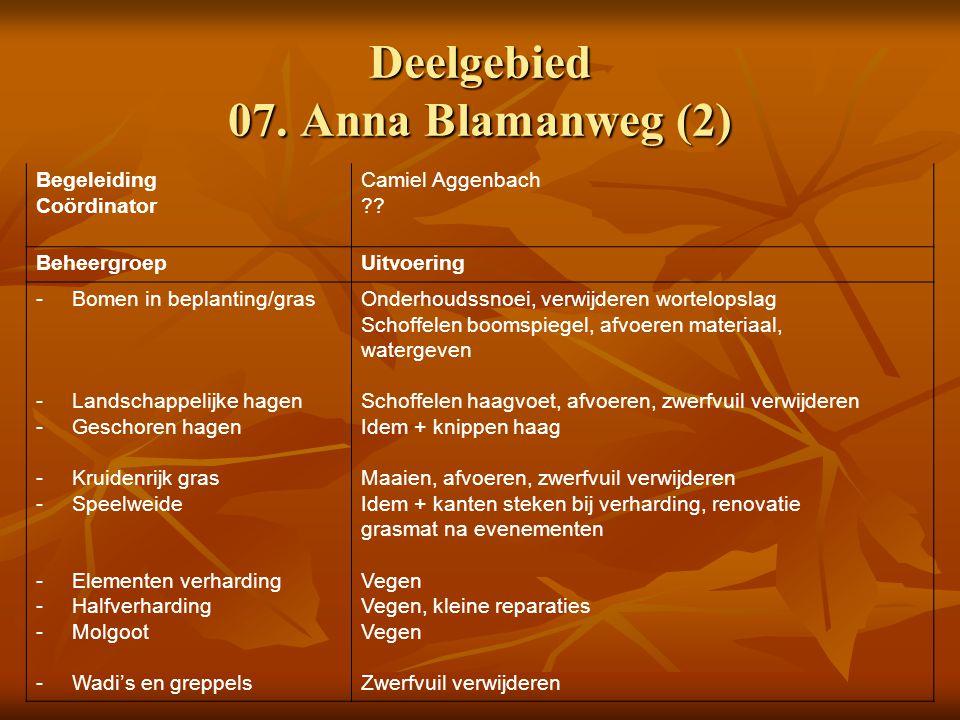 Deelgebied 07. Anna Blamanweg (2) Begeleiding Coördinator Camiel Aggenbach .