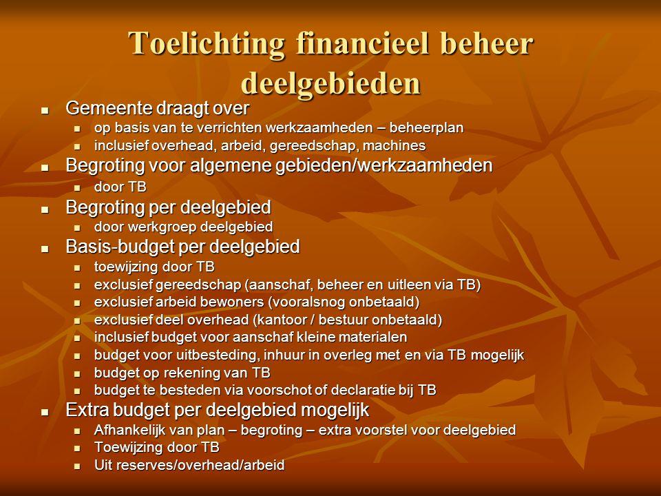Toelichting financieel beheer deelgebieden Gemeente draagt over Gemeente draagt over op basis van te verrichten werkzaamheden – beheerplan op basis van te verrichten werkzaamheden – beheerplan inclusief overhead, arbeid, gereedschap, machines inclusief overhead, arbeid, gereedschap, machines Begroting voor algemene gebieden/werkzaamheden Begroting voor algemene gebieden/werkzaamheden door TB door TB Begroting per deelgebied Begroting per deelgebied door werkgroep deelgebied door werkgroep deelgebied Basis-budget per deelgebied Basis-budget per deelgebied toewijzing door TB toewijzing door TB exclusief gereedschap (aanschaf, beheer en uitleen via TB) exclusief gereedschap (aanschaf, beheer en uitleen via TB) exclusief arbeid bewoners (vooralsnog onbetaald) exclusief arbeid bewoners (vooralsnog onbetaald) exclusief deel overhead (kantoor / bestuur onbetaald) exclusief deel overhead (kantoor / bestuur onbetaald) inclusief budget voor aanschaf kleine materialen inclusief budget voor aanschaf kleine materialen budget voor uitbesteding, inhuur in overleg met en via TB mogelijk budget voor uitbesteding, inhuur in overleg met en via TB mogelijk budget op rekening van TB budget op rekening van TB budget te besteden via voorschot of declaratie bij TB budget te besteden via voorschot of declaratie bij TB Extra budget per deelgebied mogelijk Extra budget per deelgebied mogelijk Afhankelijk van plan – begroting – extra voorstel voor deelgebied Afhankelijk van plan – begroting – extra voorstel voor deelgebied Toewijzing door TB Toewijzing door TB Uit reserves/overhead/arbeid Uit reserves/overhead/arbeid
