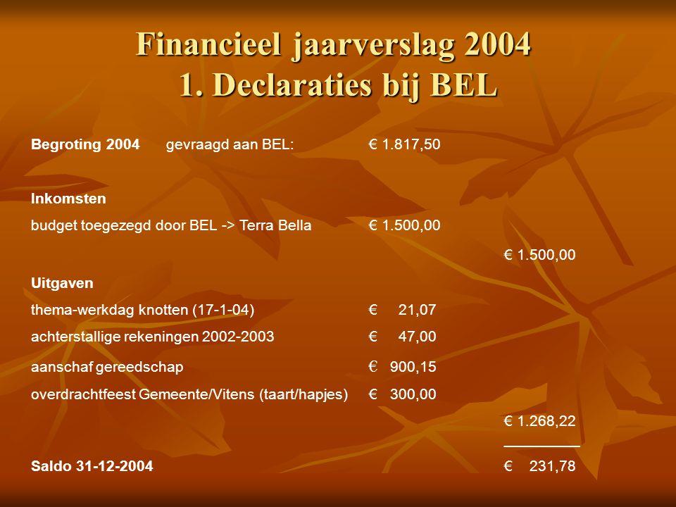 Financieel jaarverslag 2004 2.
