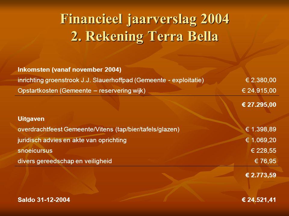Financieel jaarverslag 2004 3.