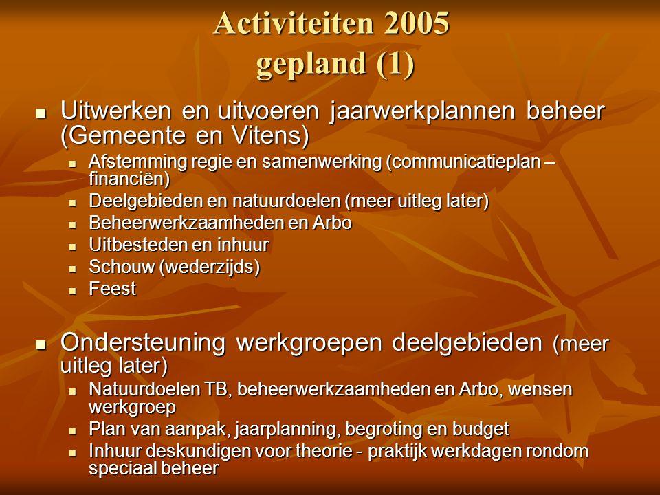 Activiteiten 2005 gepland (1) Uitwerken en uitvoeren jaarwerkplannen beheer (Gemeente en Vitens) Uitwerken en uitvoeren jaarwerkplannen beheer (Gemeente en Vitens) Afstemming regie en samenwerking (communicatieplan – financiën) Afstemming regie en samenwerking (communicatieplan – financiën) Deelgebieden en natuurdoelen (meer uitleg later) Deelgebieden en natuurdoelen (meer uitleg later) Beheerwerkzaamheden en Arbo Beheerwerkzaamheden en Arbo Uitbesteden en inhuur Uitbesteden en inhuur Schouw (wederzijds) Schouw (wederzijds) Feest Feest Ondersteuning werkgroepen deelgebieden (meer uitleg later) Ondersteuning werkgroepen deelgebieden (meer uitleg later) Natuurdoelen TB, beheerwerkzaamheden en Arbo, wensen werkgroep Natuurdoelen TB, beheerwerkzaamheden en Arbo, wensen werkgroep Plan van aanpak, jaarplanning, begroting en budget Plan van aanpak, jaarplanning, begroting en budget Inhuur deskundigen voor theorie - praktijk werkdagen rondom speciaal beheer Inhuur deskundigen voor theorie - praktijk werkdagen rondom speciaal beheer