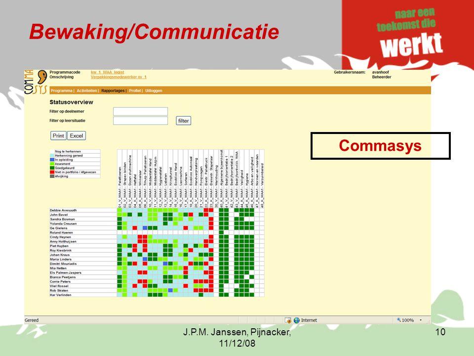 J.P.M. Janssen, Pijnacker, 11/12/08 10 Bewaking/Communicatie Commasys