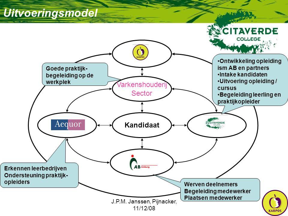 J.P.M. Janssen, Pijnacker, 11/12/08 17 Varkenshouderij Sector Kandidaat Ontwikkeling opleiding ism AB en partners Intake kandidaten Uitvoering opleidi