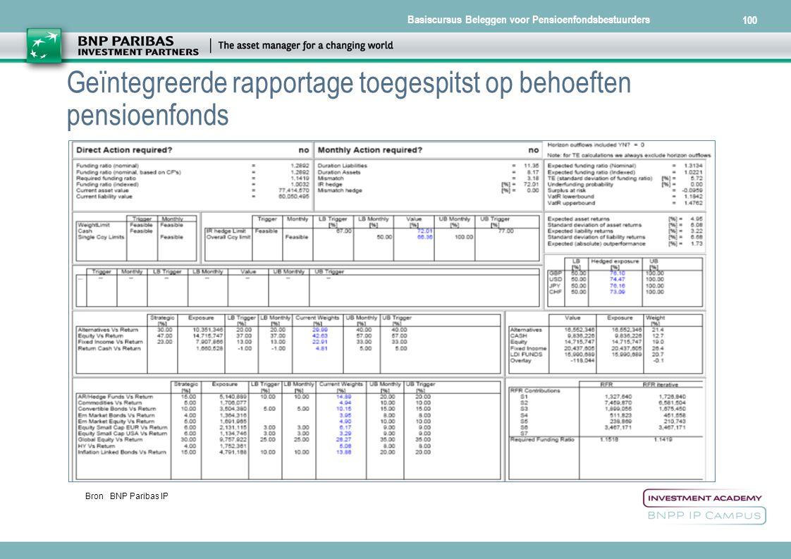 Basiscursus Beleggen voor Pensioenfondsbestuurders 100 Geïntegreerde rapportage toegespitst op behoeften pensioenfonds Bron: BNP Paribas IP