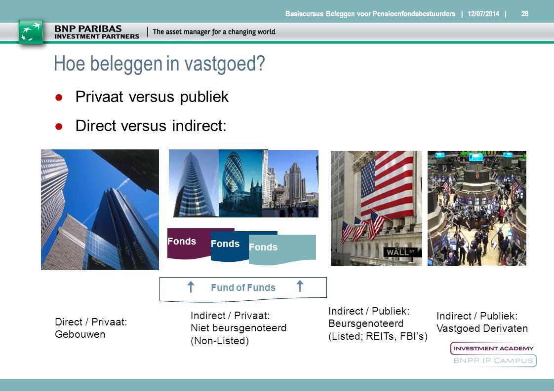 Basiscursus Beleggen voor Pensioenfondsbestuurders28| 12/07/2014 | Hoe beleggen in vastgoed? ● Privaat versus publiek ● Direct versus indirect: Fonds