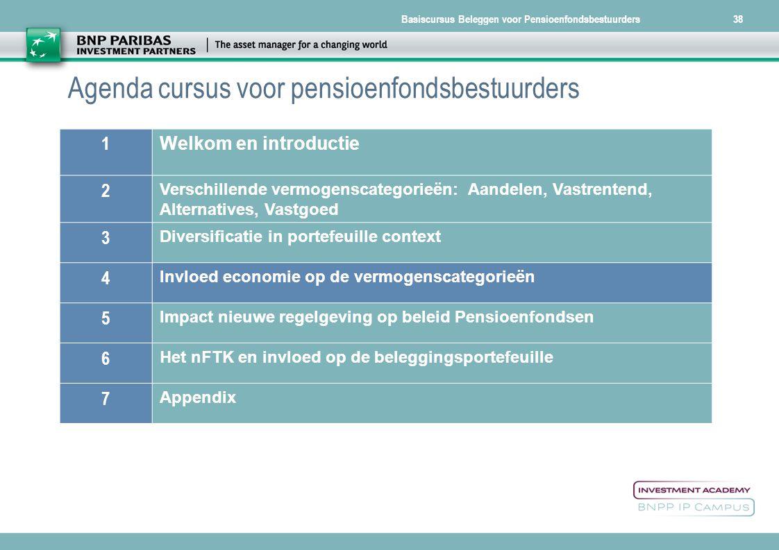 Basiscursus Beleggen voor Pensioenfondsbestuurders38 Agenda cursus voor pensioenfondsbestuurders 1 Welkom en introductie 2 Verschillende vermogenscate