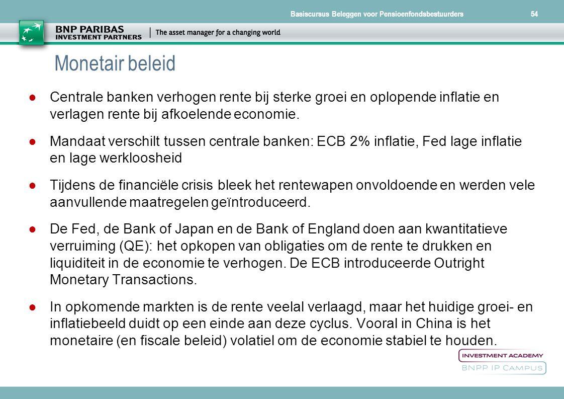 Basiscursus Beleggen voor Pensioenfondsbestuurders54 Monetair beleid ● Centrale banken verhogen rente bij sterke groei en oplopende inflatie en verlag