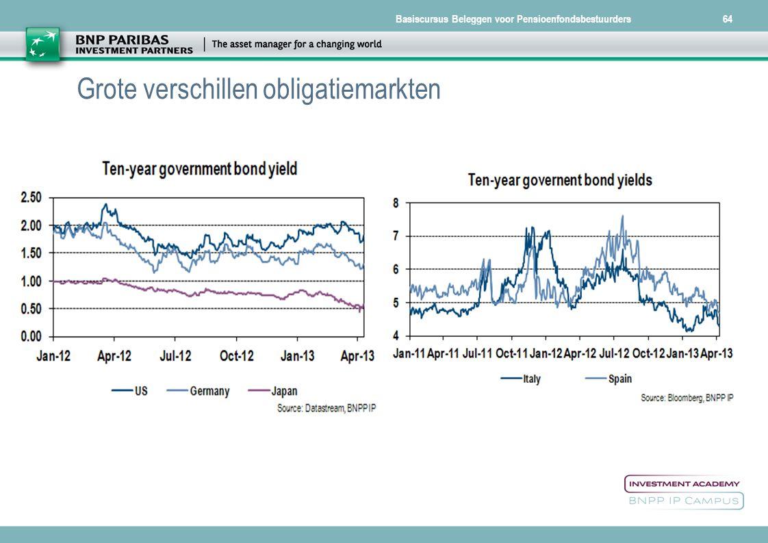 Basiscursus Beleggen voor Pensioenfondsbestuurders64 Grote verschillen obligatiemarkten