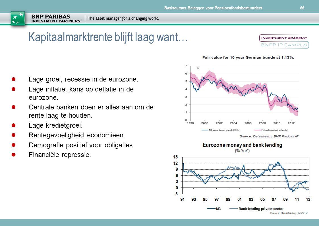 Basiscursus Beleggen voor Pensioenfondsbestuurders66 Kapitaalmarktrente blijft laag want… ● Lage groei, recessie in de eurozone. ● Lage inflatie, kans