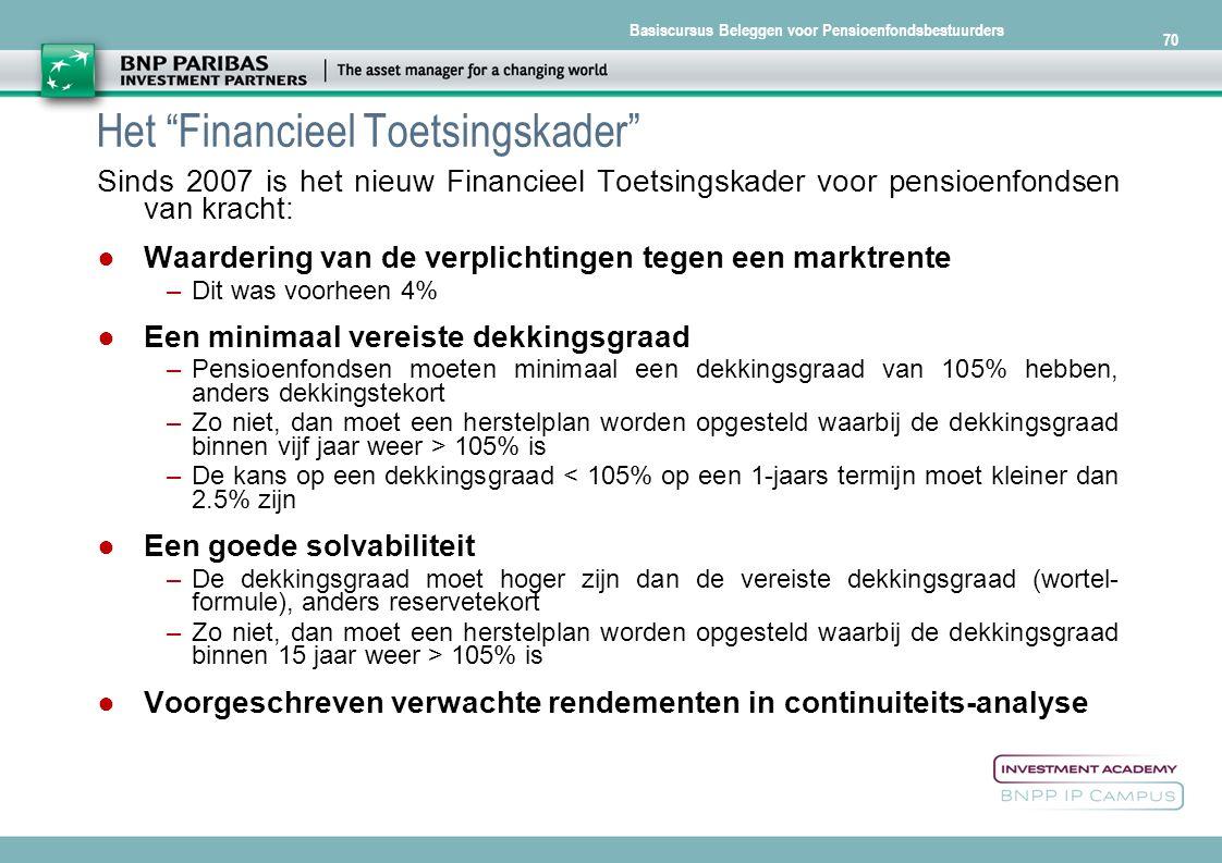"""Basiscursus Beleggen voor Pensioenfondsbestuurders 70 Het """"Financieel Toetsingskader"""" Sinds 2007 is het nieuw Financieel Toetsingskader voor pensioenf"""