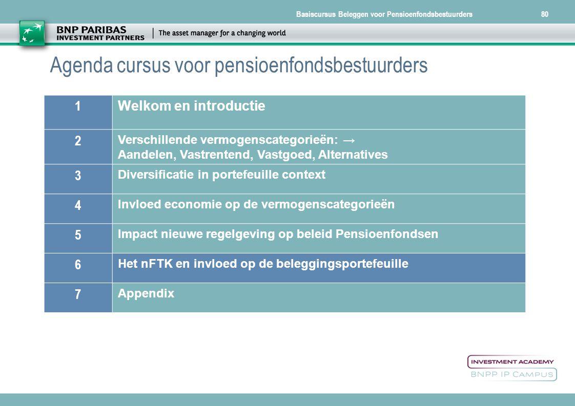 Basiscursus Beleggen voor Pensioenfondsbestuurders80 Agenda cursus voor pensioenfondsbestuurders 1 Welkom en introductie 2 Verschillende vermogenscate