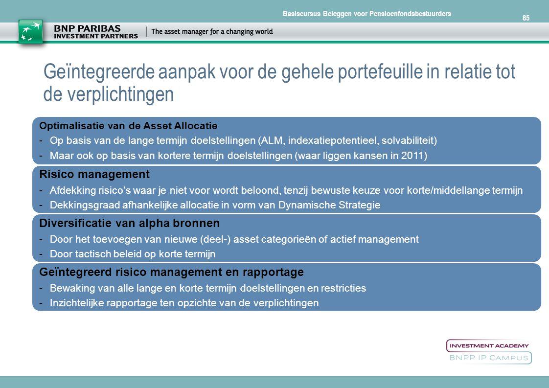 Basiscursus Beleggen voor Pensioenfondsbestuurders 85 Geïntegreerde aanpak voor de gehele portefeuille in relatie tot de verplichtingen Optimalisatie