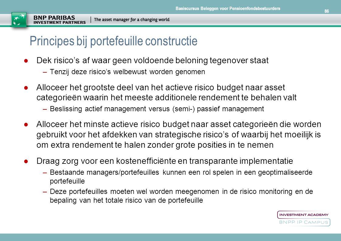 Basiscursus Beleggen voor Pensioenfondsbestuurders 86 Principes bij portefeuille constructie ● Dek risico's af waar geen voldoende beloning tegenover