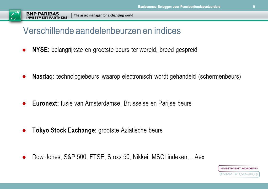Basiscursus Beleggen voor Pensioenfondsbestuurders9 Verschillende aandelenbeurzen en indices ● NYSE: belangrijkste en grootste beurs ter wereld, breed
