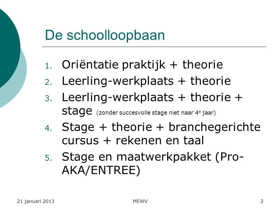 21 januari 2013MEWV2 De schoolloopbaan 1. Oriëntatie praktijk + theorie 2.