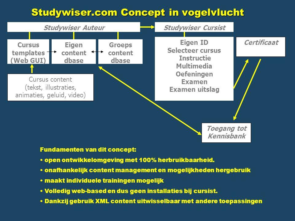 Fundamenten van dit concept: open ontwikkelomgeving met 100% herbruikbaarheid.