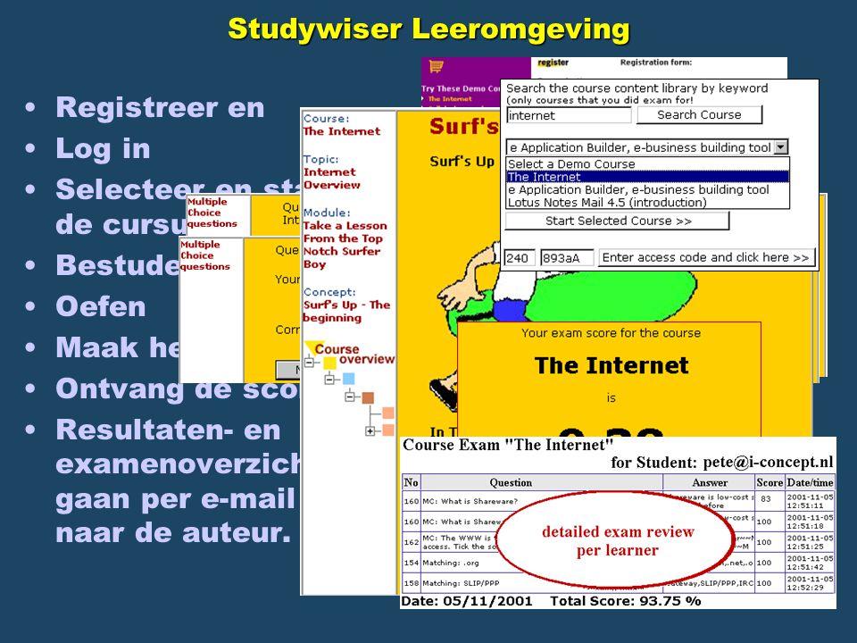 Studywiser Leeromgeving Registreer en Log in Selecteer en start de cursus Bestudeer Oefen Maak het examen Ontvang de score Resultaten- en examenoverzicht gaan per e-mail naar de auteur.