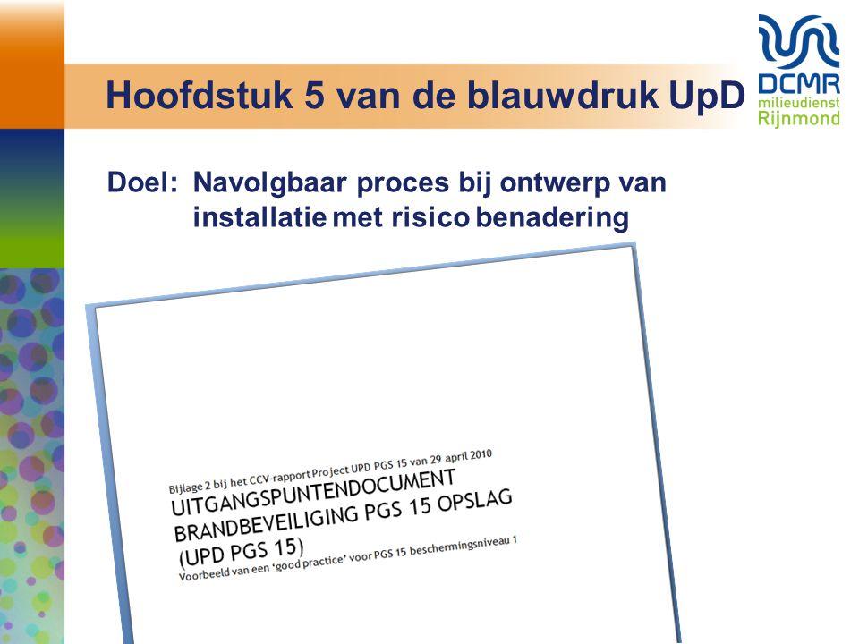 Hoofdstuk 5 van de blauwdruk UpD Doel:Navolgbaar proces bij ontwerp van installatie met risico benadering
