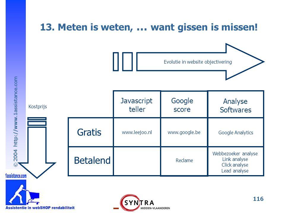 © 2004 http://www.1assistance.com 13. Meten is weten, … want gissen is missen! 116 Gratis Betalend Evolutie in website objectivering Kostprijs Javascr