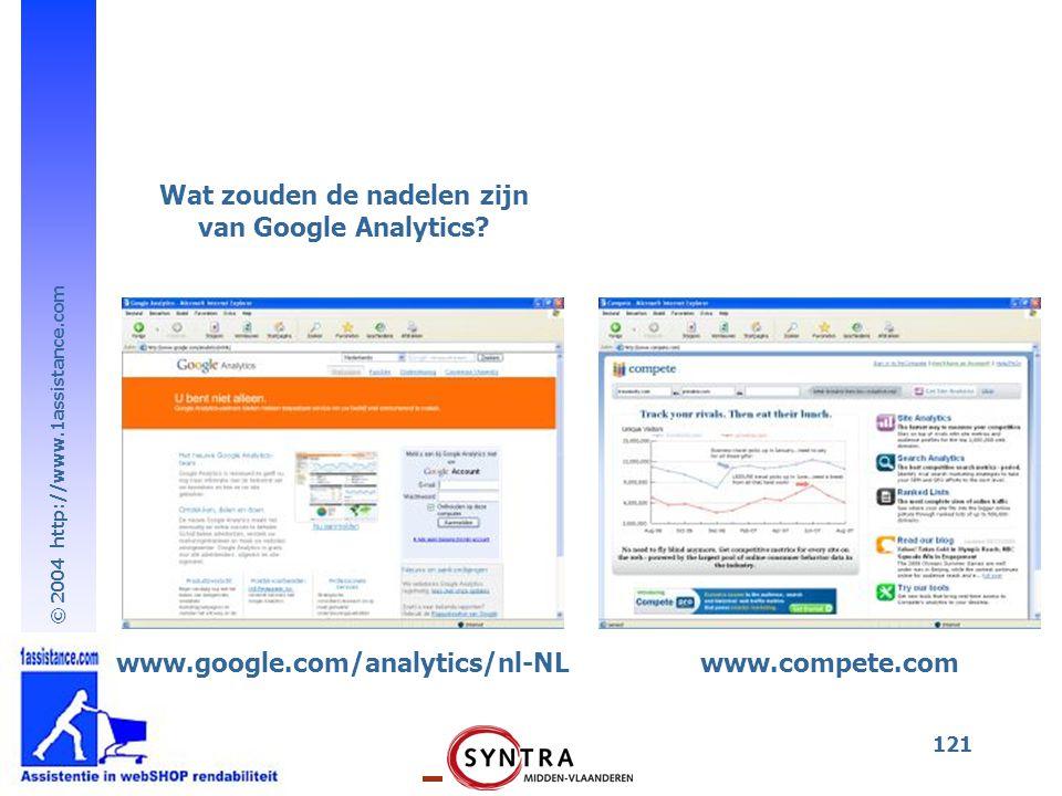 © 2004 http://www.1assistance.com 121 www.google.com/analytics/nl-NLwww.compete.com Wat zouden de nadelen zijn van Google Analytics?