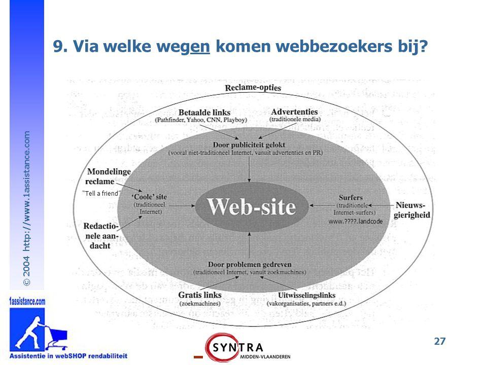 """© 2004 http://www.1assistance.com 27 9. Via welke wegen komen webbezoekers bij? """"Tell a friend"""" www.????.landcode"""