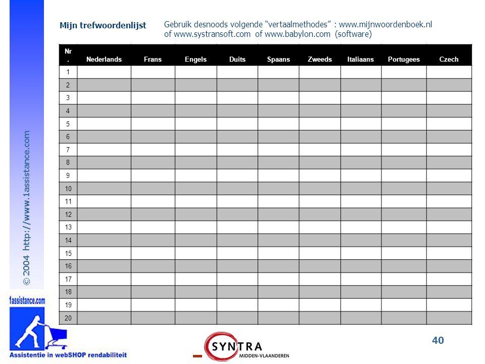 © 2004 http://www.1assistance.com 40 Nr.NederlandsFransEngelsDuitsSpaansZweedsItaliaansPortugeesCzech 1 2 3 4 5 6 7 8 9 10 11 12 13 14 15 16 17 18 19 20 Mijn trefwoordenlijst Gebruik desnoods volgende vertaalmethodes : www.mijnwoordenboek.nl of www.systransoft.com of www.babylon.com (software)
