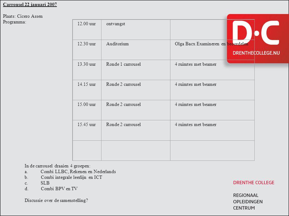 Carrousel 22 januari 2007 Plaats: Cicero Assen Programma: 12.00 uurontvangst 12.30 uurAuditoriumOlga Bacx Examineren en beoordelen 13.30 uurRonde 1 ca