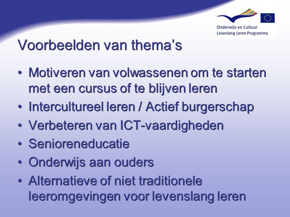Voorbeelden van thema's Motiveren van volwassenen om te starten met een cursus of te blijven leren Intercultureel leren / Actief burgerschap Verbetere
