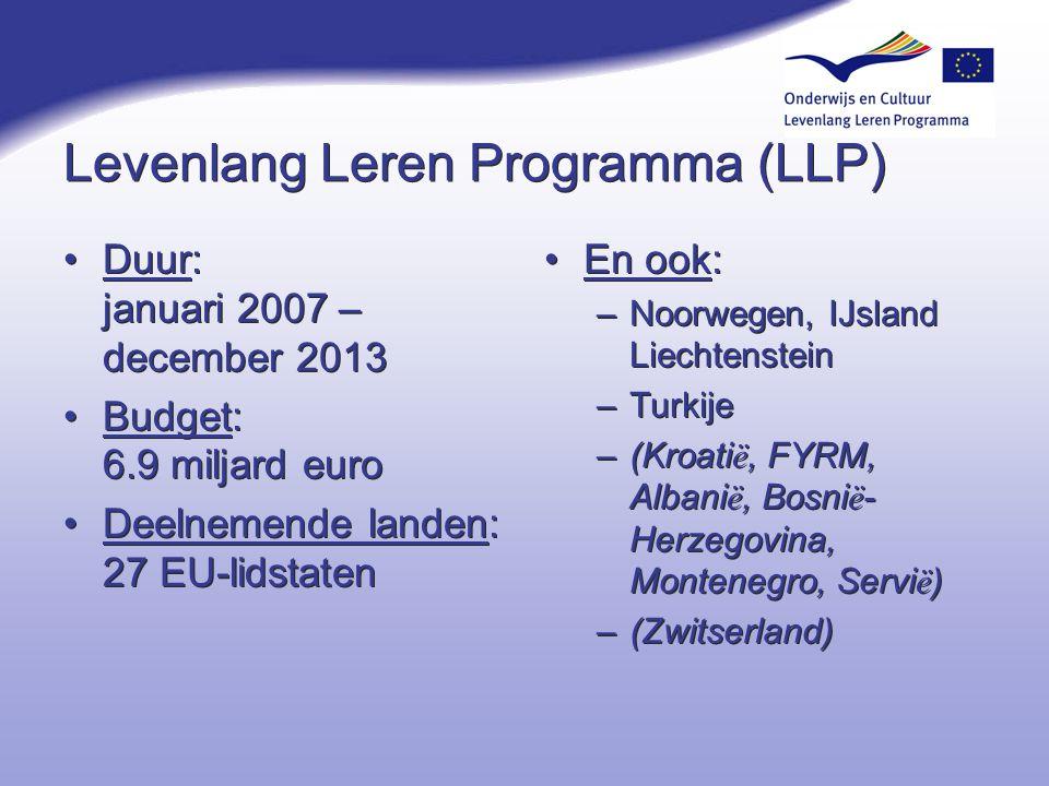 LLP structuur Comenius Schoolonderwijs Erasmus Hoger onderwijs Leonardo da Vinci Beroepsonderwijs Grundtvig Volwassenen onderwijs Transversaal Programma ('sectoroverstijgend') 4 sleutelactiviteiten – Beleidsontwikkeling; Taalonderwijs; ICT; Disseminatie (incl.