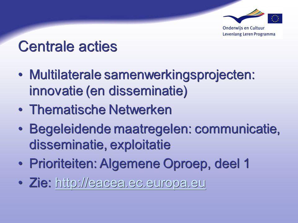 Centrale acties Multilaterale samenwerkingsprojecten: innovatie (en disseminatie) Thematische Netwerken Begeleidende maatregelen: communicatie, dissem