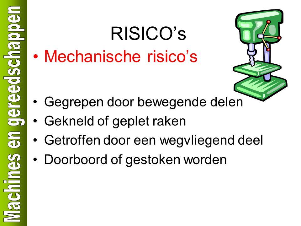 RISICO's Mechanische risico's Gegrepen door bewegende delen Gekneld of geplet raken Getroffen door een wegvliegend deel Doorboord of gestoken worden