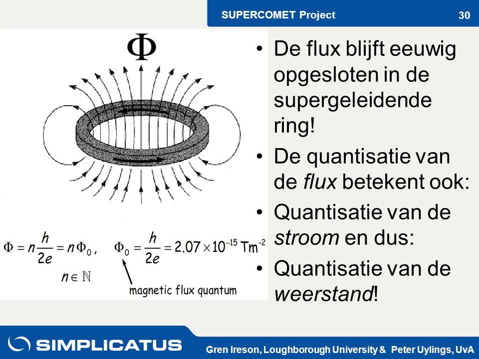 SUPERCOMET Project Gren Ireson, Loughborough University & Peter Uylings, UvA 30 De flux blijft eeuwig opgesloten in de supergeleidende ring.