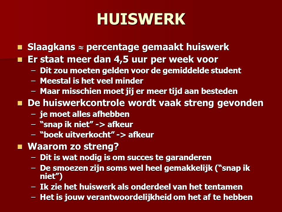HUISWERK Slaagkans  percentage gemaakt huiswerk Slaagkans  percentage gemaakt huiswerk Er staat meer dan 4,5 uur per week voor Er staat meer dan 4,5