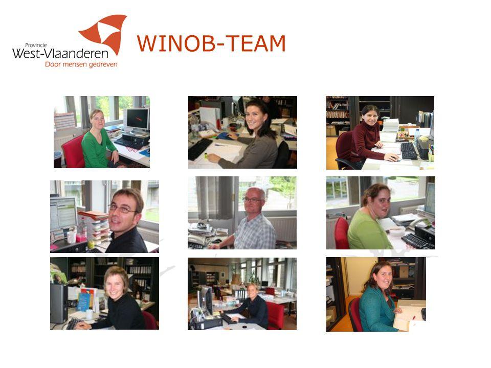 WINOB-TEAM
