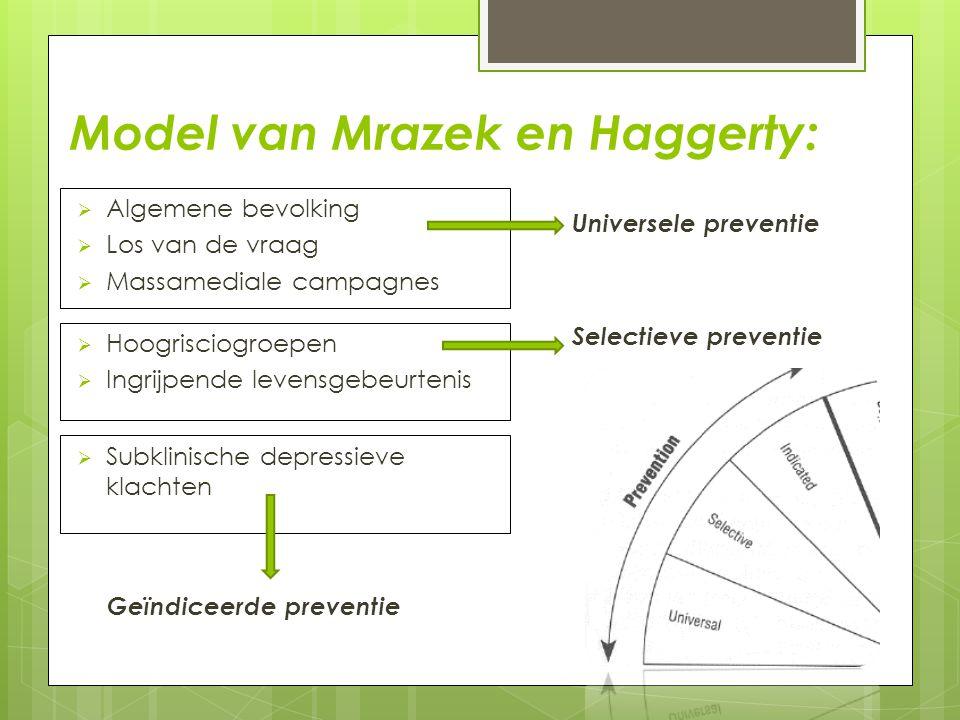 Model van Mrazek en Haggerty: Universele preventie  Algemene bevolking  Los van de vraag  Massamediale campagnes Selectieve preventie  Hoogrisciog