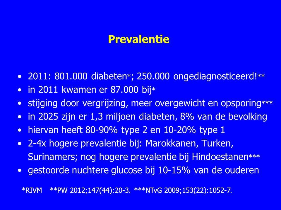 Prevalentie 2011: 801.000 diabeten * ; 250.000 ongediagnosticeerd! ** in 2011 kwamen er 87.000 bij * stijging door vergrijzing, meer overgewicht en op