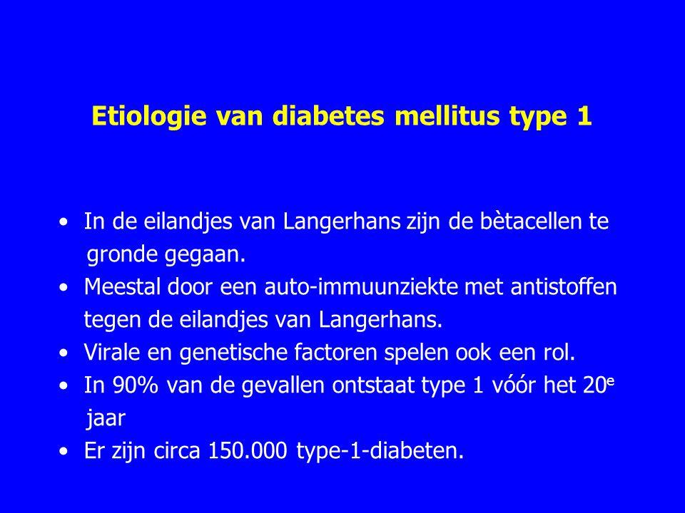 Etiologie van diabetes mellitus type 1 In de eilandjes van Langerhans zijn de bètacellen te gronde gegaan.