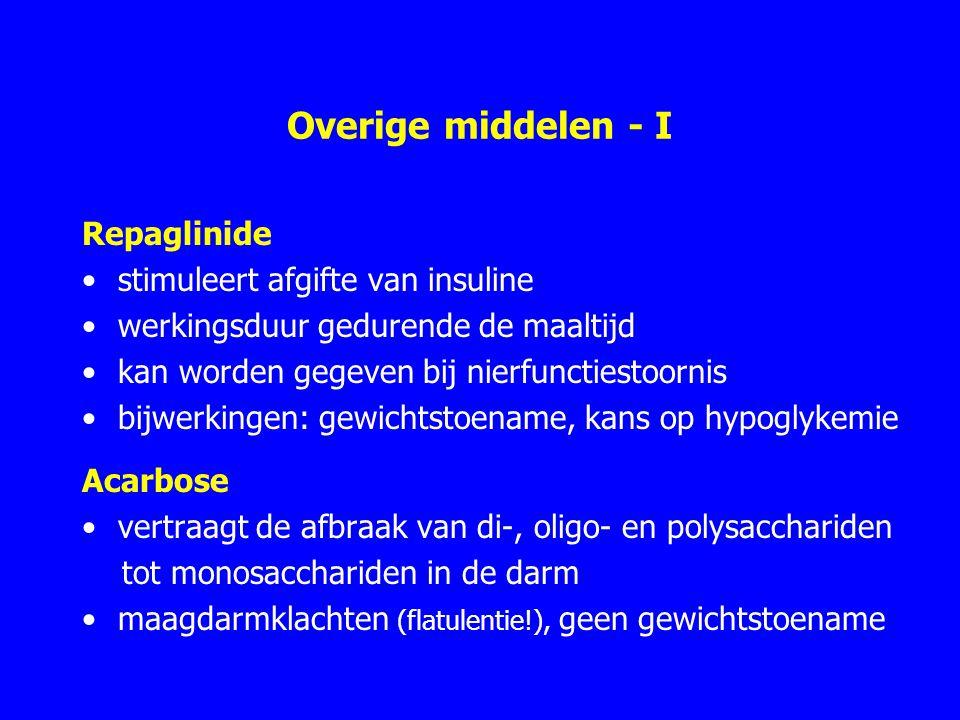 Overige middelen - I Repaglinide stimuleert afgifte van insuline werkingsduur gedurende de maaltijd kan worden gegeven bij nierfunctiestoornis bijwerkingen: gewichtstoename, kans op hypoglykemie Acarbose vertraagt de afbraak van di-, oligo- en polysacchariden tot monosacchariden in de darm maagdarmklachten (flatulentie!), geen gewichtstoename