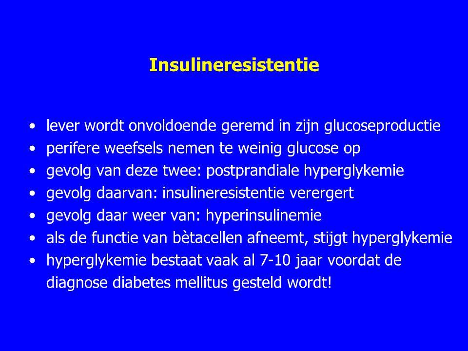 Insulineresistentie lever wordt onvoldoende geremd in zijn glucoseproductie perifere weefsels nemen te weinig glucose op gevolg van deze twee: postprandiale hyperglykemie gevolg daarvan: insulineresistentie verergert gevolg daar weer van: hyperinsulinemie als de functie van bètacellen afneemt, stijgt hyperglykemie hyperglykemie bestaat vaak al 7-10 jaar voordat de diagnose diabetes mellitus gesteld wordt!