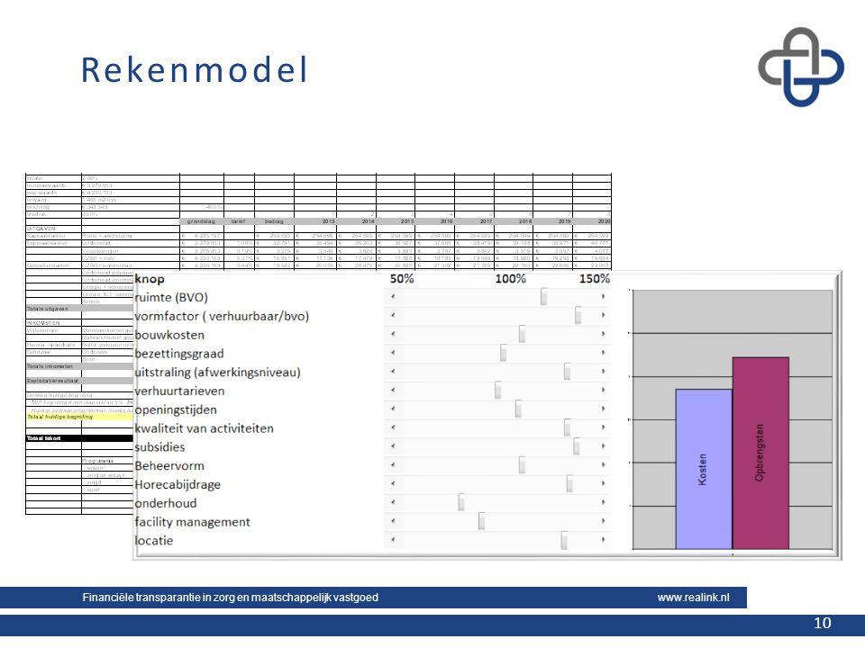 Financiële transparantie in zorg en maatschappelijk vastgoed www.realink.nl 10 Rekenmodel