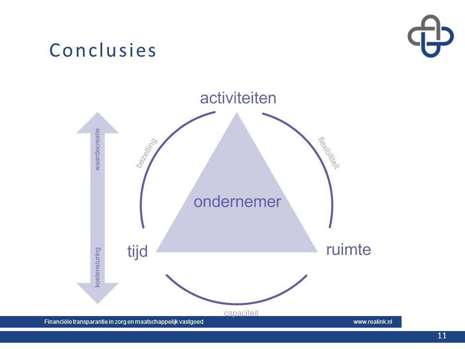 Financiële transparantie in zorg en maatschappelijk vastgoed www.realink.nl 11 Conclusies